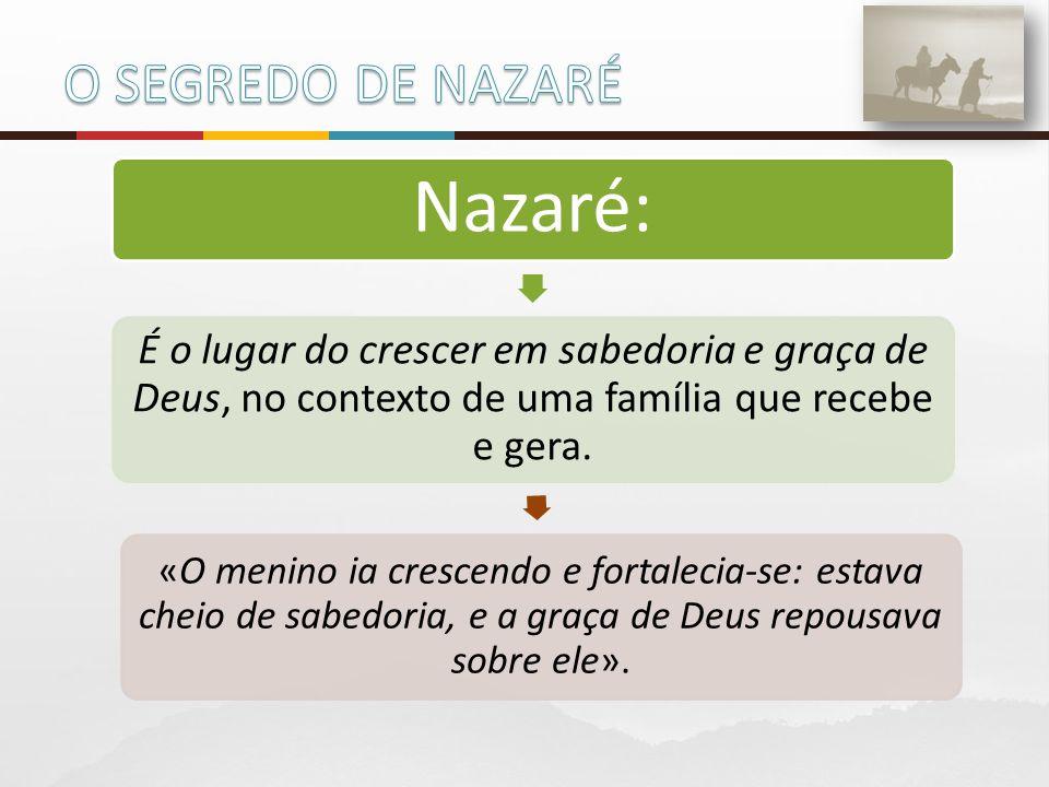 Nazaré: É o lugar do crescer em sabedoria e graça de Deus, no contexto de uma família que recebe e gera. «O menino ia crescendo e fortalecia-se: estav