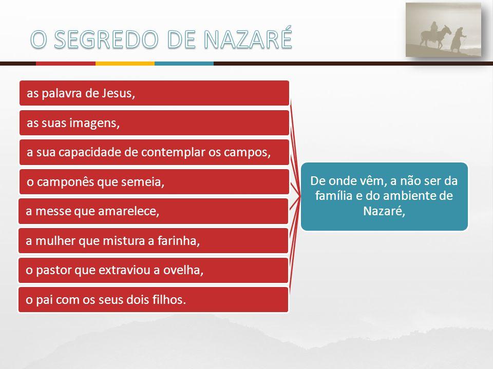 De onde vêm, a não ser da família e do ambiente de Nazaré, as palavra de Jesus,as suas imagens,a sua capacidade de contemplar os campos,o camponês que
