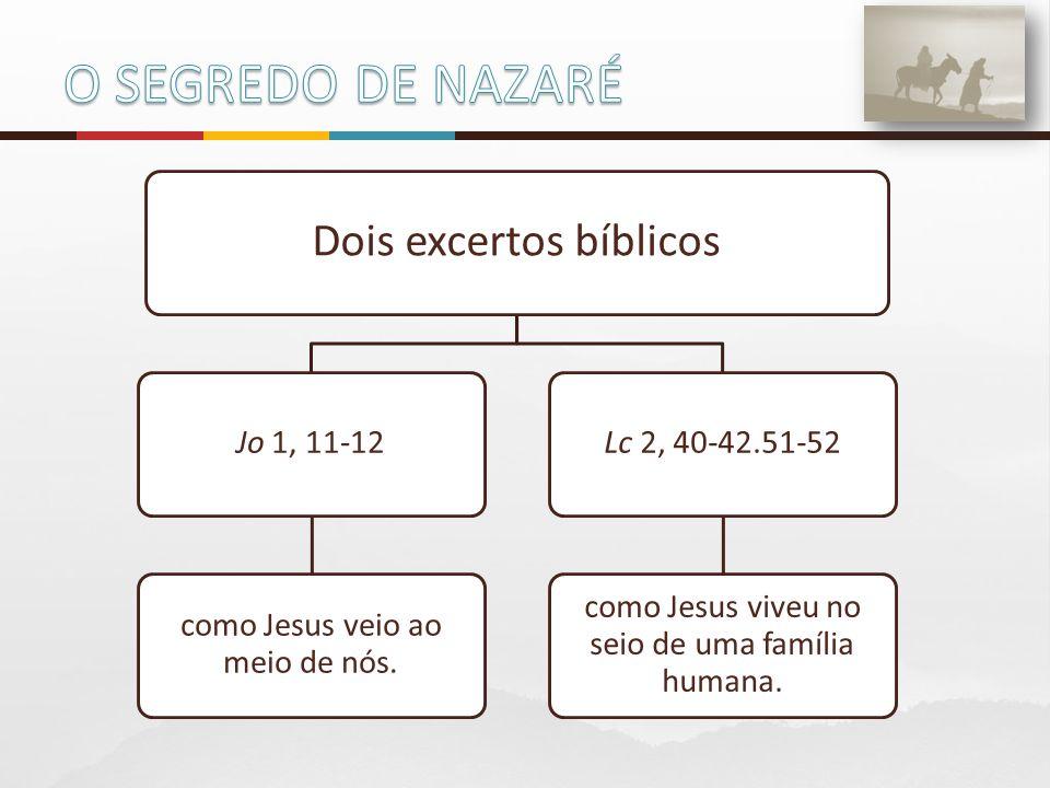Dois excertos bíblicos Jo 1, 11-12 como Jesus veio ao meio de nós. Lc 2, 40-42.51-52 como Jesus viveu no seio de uma família humana.