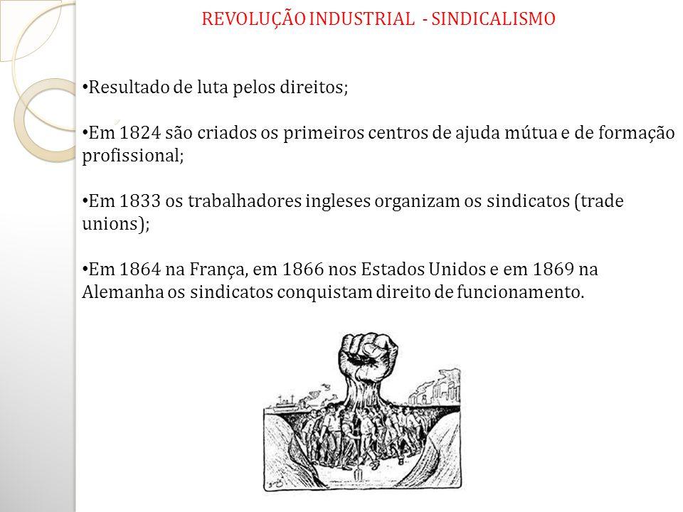 REVOLUÇÃO INDUSTRIAL - SINDICALISMO Resultado de luta pelos direitos; Em 1824 são criados os primeiros centros de ajuda mútua e de formação profission