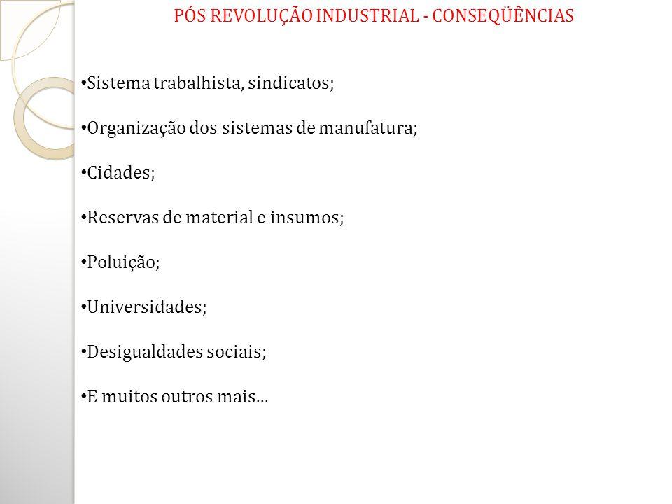 PÓS REVOLUÇÃO INDUSTRIAL - CONSEQÜÊNCIAS Sistema trabalhista, sindicatos; Organização dos sistemas de manufatura; Cidades; Reservas de material e insu