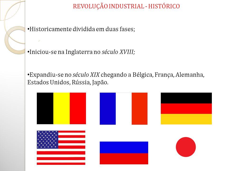 REVOLUÇÃO INDUSTRIAL - HISTÓRICO Historicamente dividida em duas fases; Iniciou-se na Inglaterra no século XVIII; Expandiu-se no século XIX chegando a