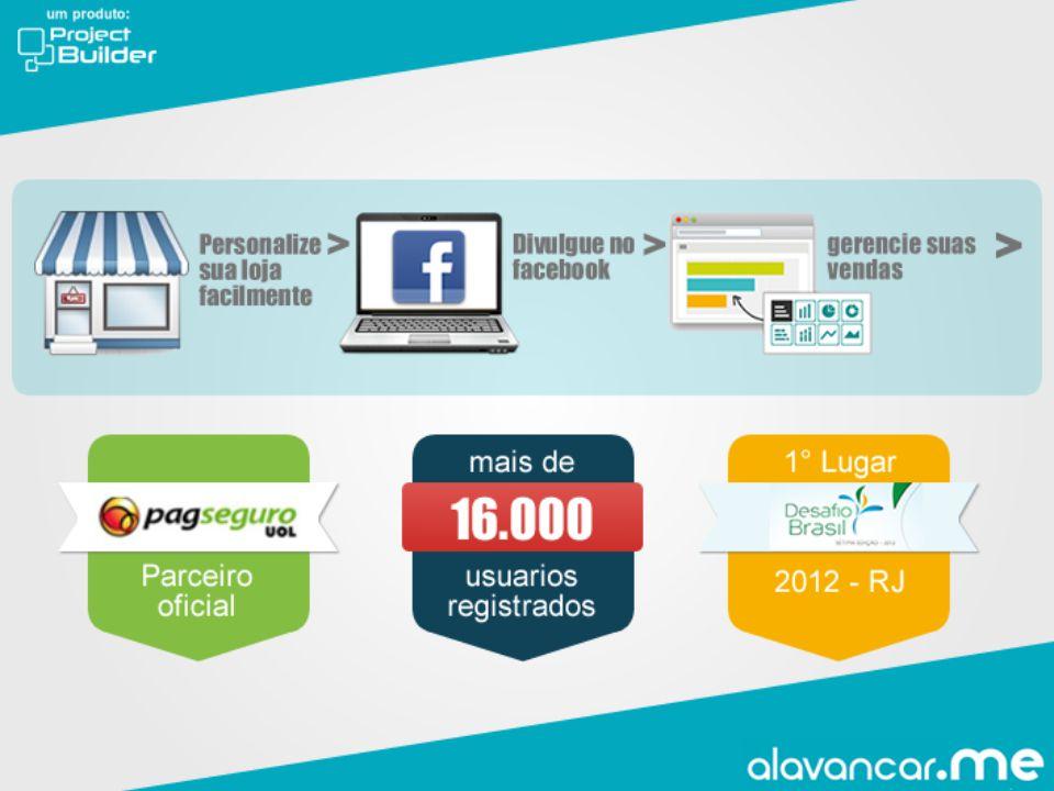 Fácil gerenciamento Login integrado com as redes sociais Criação e gestão de eventos; Integração com Pagseguro e MOIP Sem limite de cursos; Relatório de inscrições e acesso.