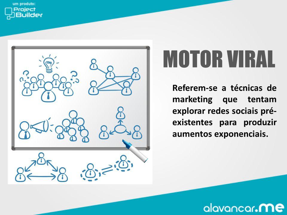 MOTOR VIRAL Referem-se a técnicas de marketing que tentam explorar redes sociais pré- existentes para produzir aumentos exponenciais.