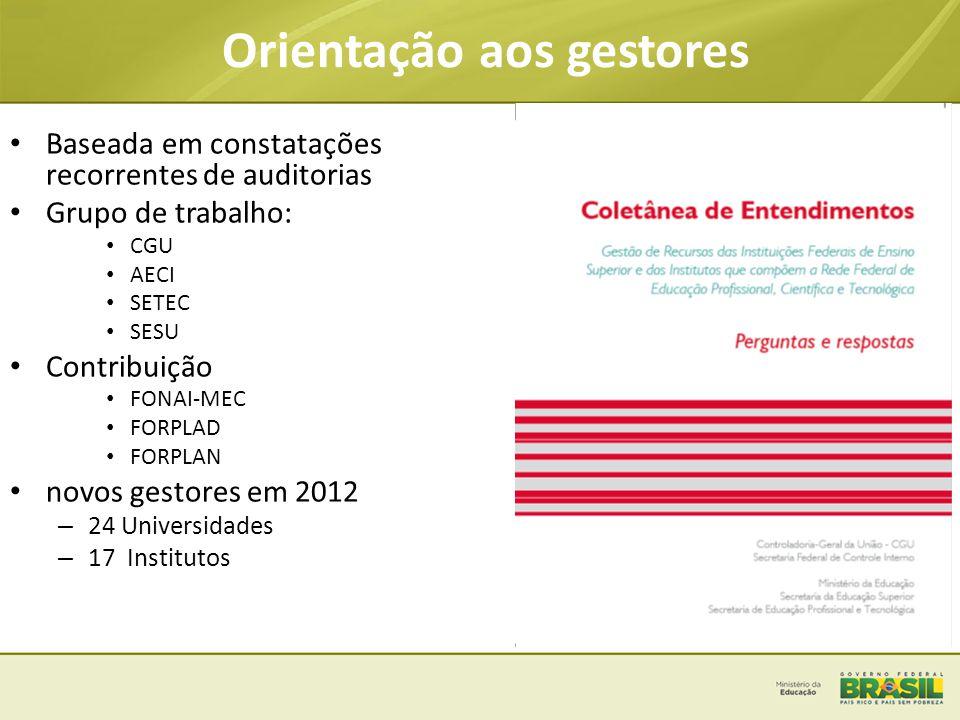 Baseada em constatações recorrentes de auditorias Grupo de trabalho: CGU AECI SETEC SESU Contribuição FONAI-MEC FORPLAD FORPLAN novos gestores em 2012