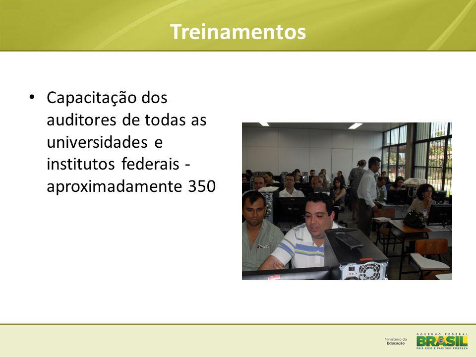 Treinamentos Capacitação dos auditores de todas as universidades e institutos federais - aproximadamente 350