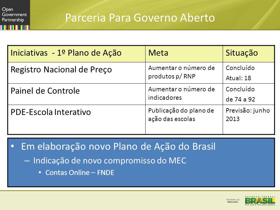 Parceria Para Governo Aberto Em elaboração novo Plano de Ação do Brasil – Indicação de novo compromisso do MEC Contas Online – FNDE Iniciativas - 1º P