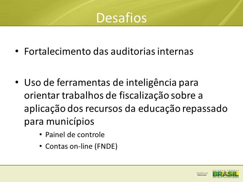 Desafios Fortalecimento das auditorias internas Uso de ferramentas de inteligência para orientar trabalhos de fiscalização sobre a aplicação dos recursos da educação repassado para municípios Painel de controle Contas on-line (FNDE)