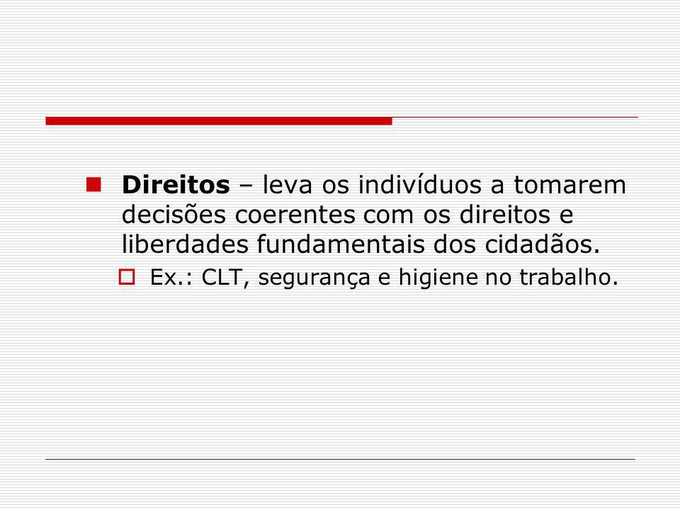 Direitos – leva os indivíduos a tomarem decisões coerentes com os direitos e liberdades fundamentais dos cidadãos.  Ex.: CLT, segurança e higiene no
