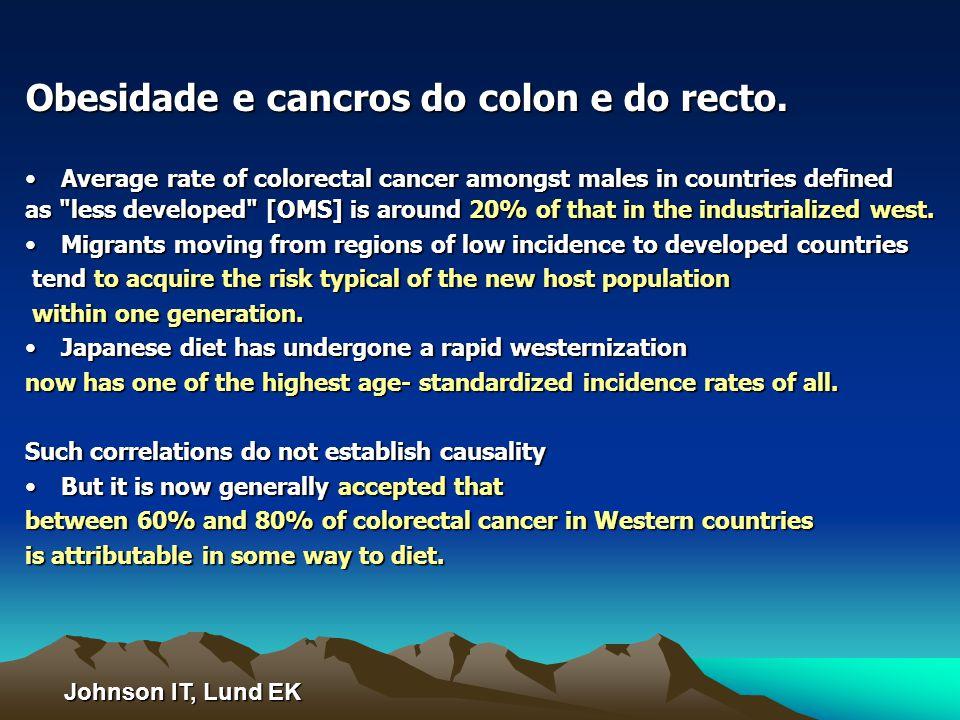 Obesidade e cancros do colon e do recto.