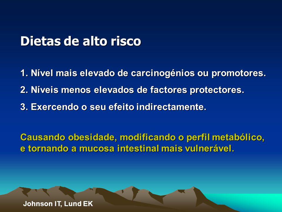 Dietas de alto risco 1.Nível mais elevado de carcinogénios ou promotores.