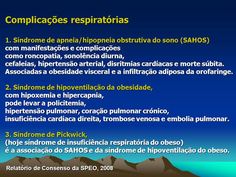 Complicações respiratórias 1.