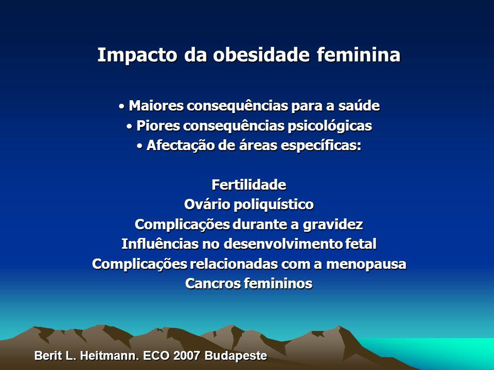 Impacto da obesidade feminina Maiores consequências para a saúde Maiores consequências para a saúde Piores consequências psicológicas Piores consequências psicológicas Afectação de áreas específicas: Afectação de áreas específicas:Fertilidade Ovário poliquístico Complicações durante a gravidez Influências no desenvolvimento fetal Complicações relacionadas com a menopausa Cancros femininos Berit L.