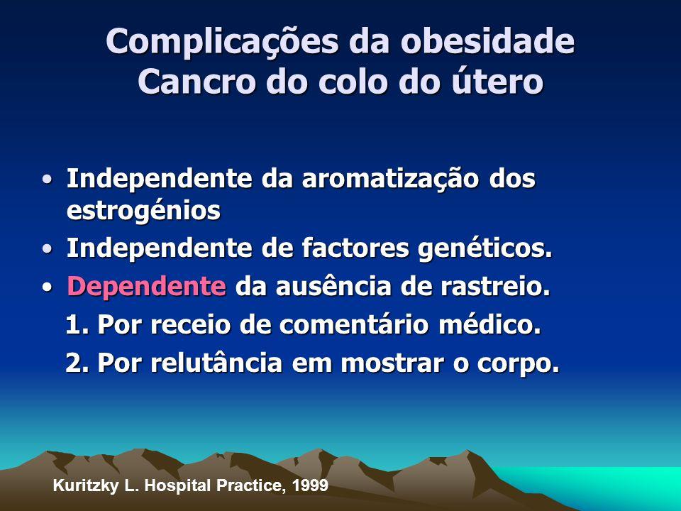 Complicações da obesidade Cancro do colo do útero Independente da aromatização dos estrogéniosIndependente da aromatização dos estrogénios Independente de factores genéticos.Independente de factores genéticos.