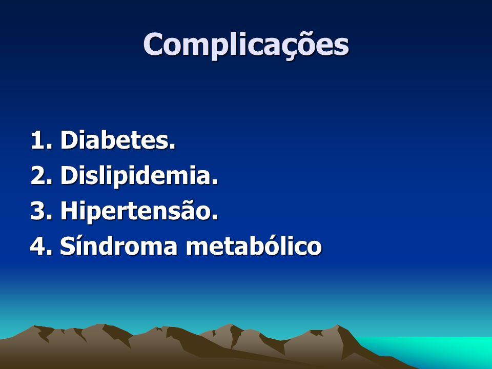 Complicações 1. Diabetes. 2. Dislipidemia. 3. Hipertensão. 4. Síndroma metabólico