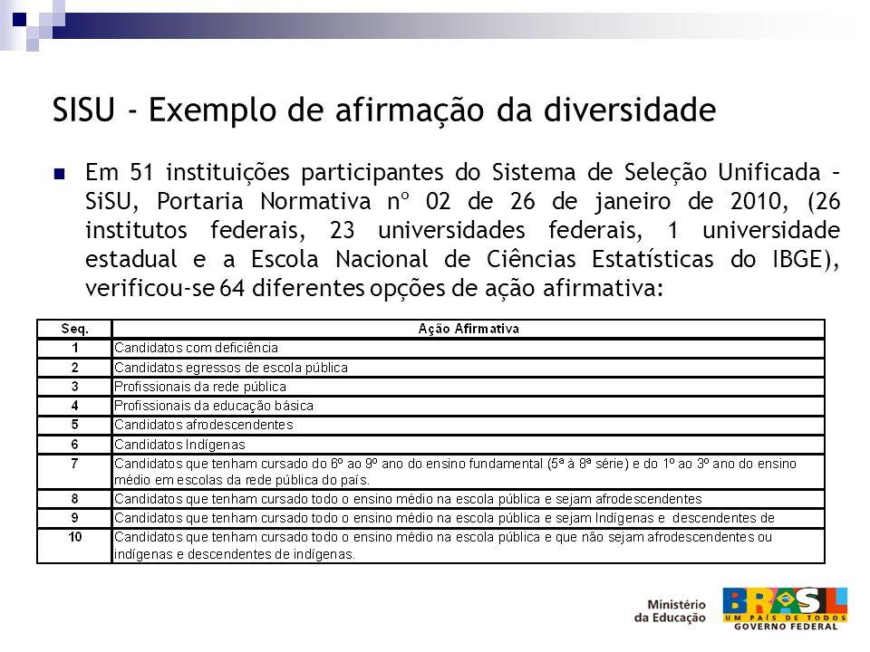 SISU - Exemplo de afirmação da diversidade Em 51 instituições participantes do Sistema de Seleção Unificada – SiSU, Portaria Normativa nº 02 de 26 de