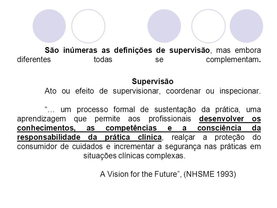 São inúmeras as definições de supervisão, mas embora diferentes todas se complementam.