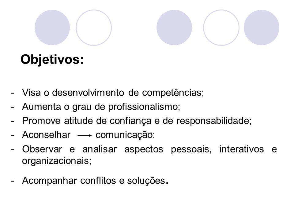 Objetivos: -Visa o desenvolvimento de competências; -Aumenta o grau de profissionalismo; -Promove atitude de confiança e de responsabilidade; -Aconselhar comunicação; -Observar e analisar aspectos pessoais, interativos e organizacionais; -Acompanhar conflitos e soluções.