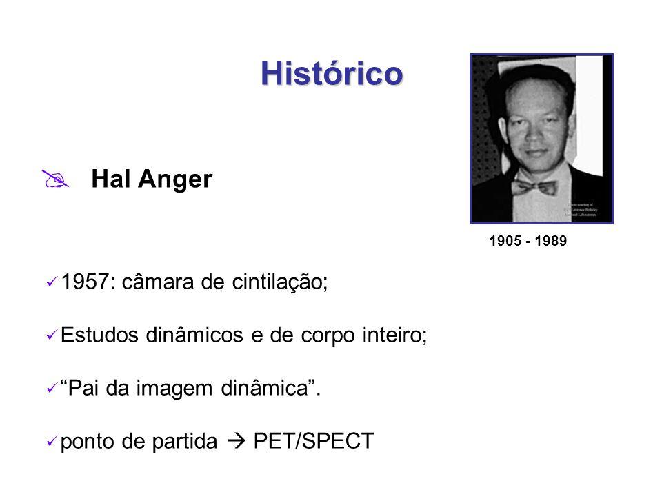 Histórico  Hal Anger 1957: câmara de cintilação; Estudos dinâmicos e de corpo inteiro; Pai da imagem dinâmica .