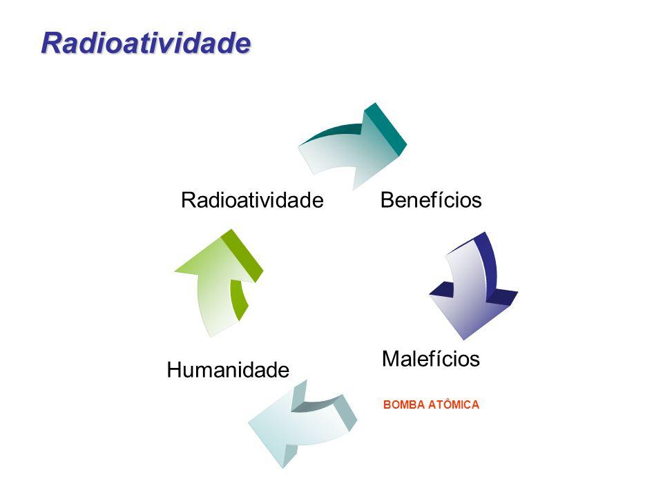 Radioatividade Benefícios Malefícios BOMBA ATÔMICA Humanidade Radioatividade