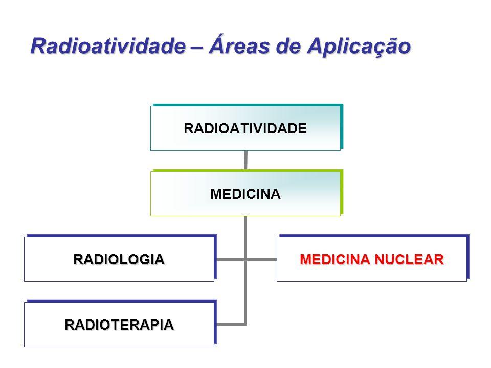 Radioatividade – Áreas de Aplicação RADIOATIVIDADE MEDICINA RADIOLOGIA MEDICINA NUCLEAR RADIOTERAPIA