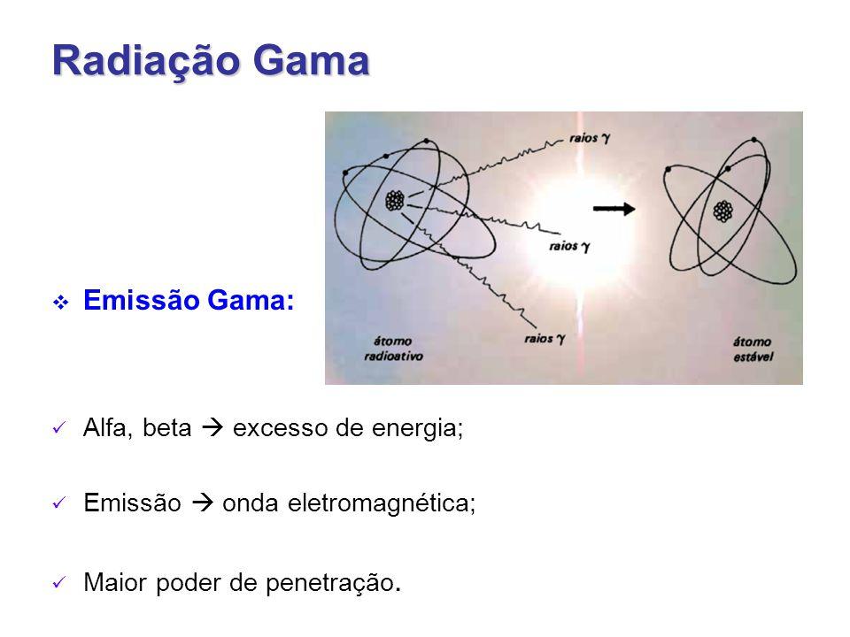  Emissão Gama: Alfa, beta  excesso de energia; Emissão  onda eletromagnética; Maior poder de penetração.