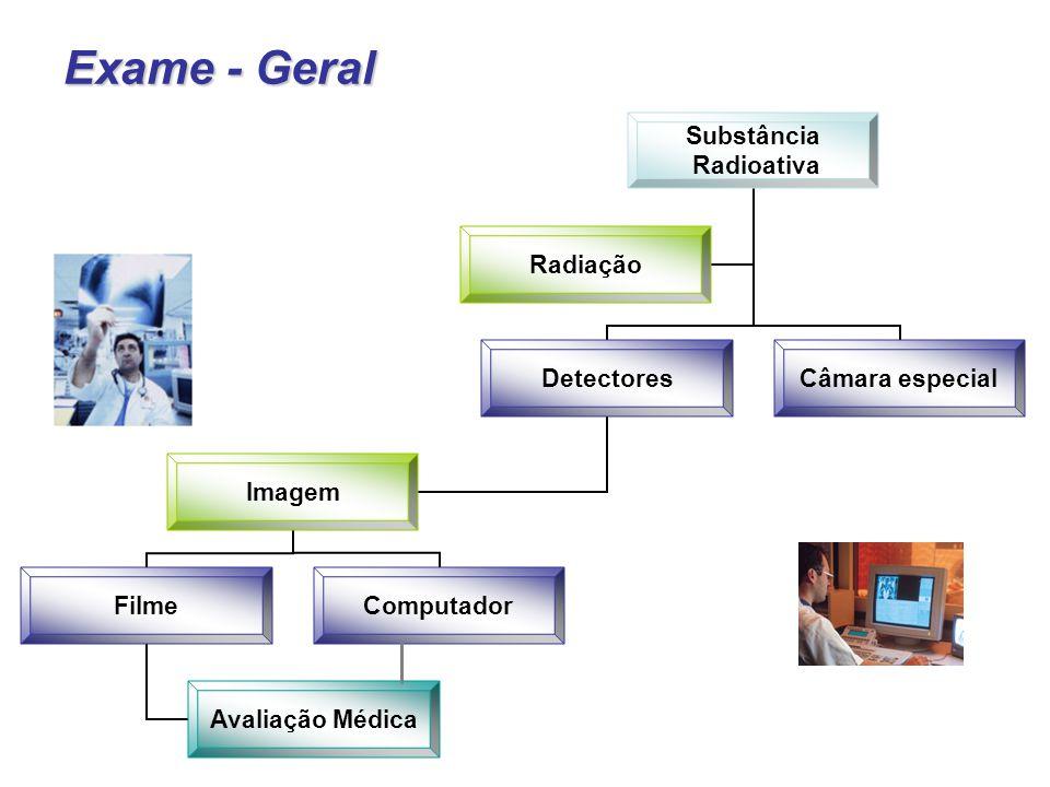 Exame - Geral Substância Radioativa Detectores Imagem Filme Avaliação Médica Computador Câmara especial Radiação
