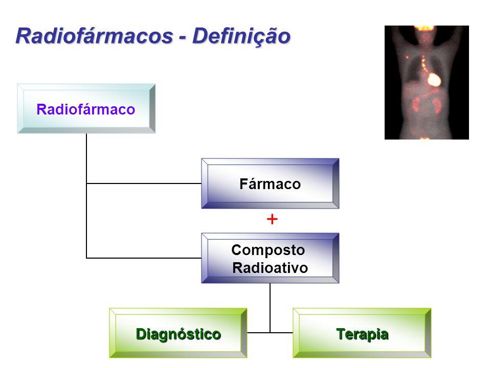 Radiofármaco Fármaco Composto Radioativo DiagnósticoTerapia + Radiofármacos - Definição