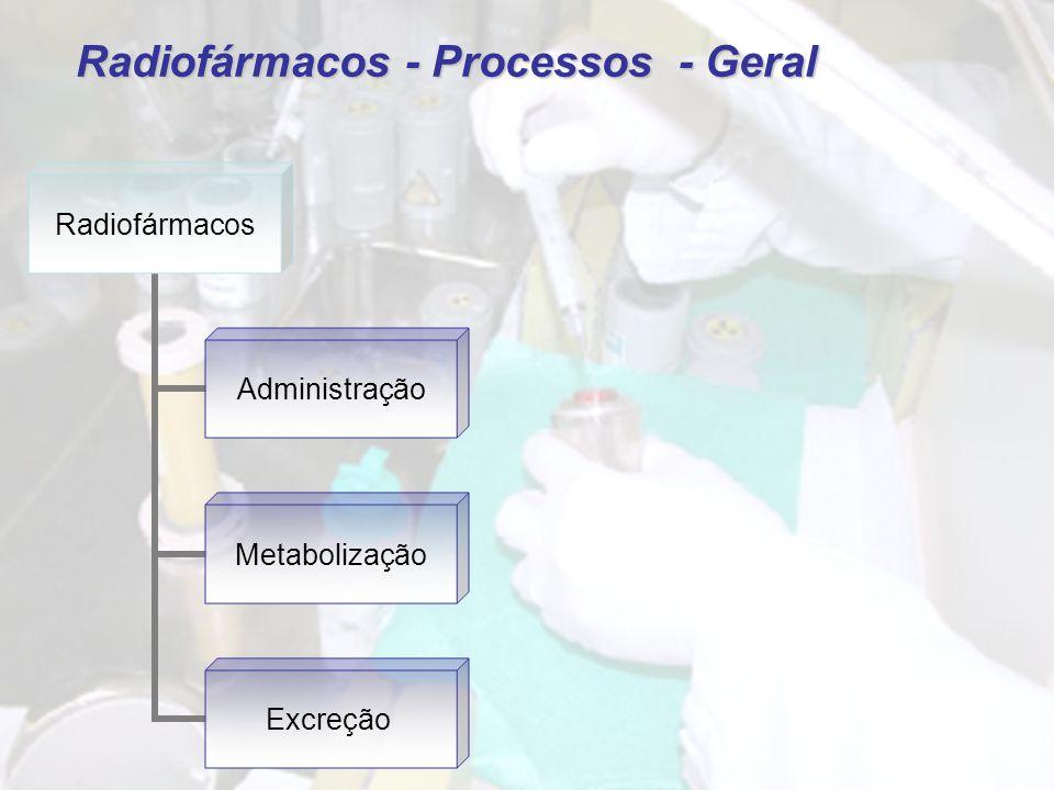 Radiofármacos - Processos - Geral Radiofármacos - Processos - Geral Radiofármacos Administração Metabolização Excreção