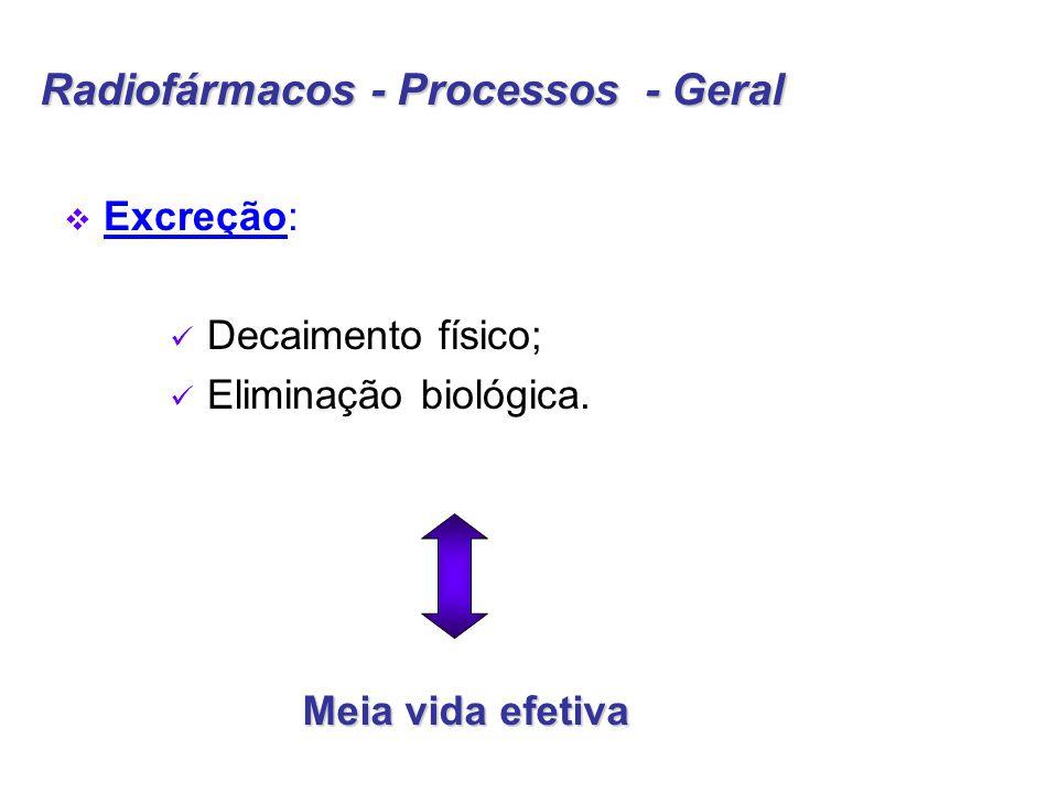 Radiofármacos - Processos - Geral  Excreção: Decaimento físico; Eliminação biológica.