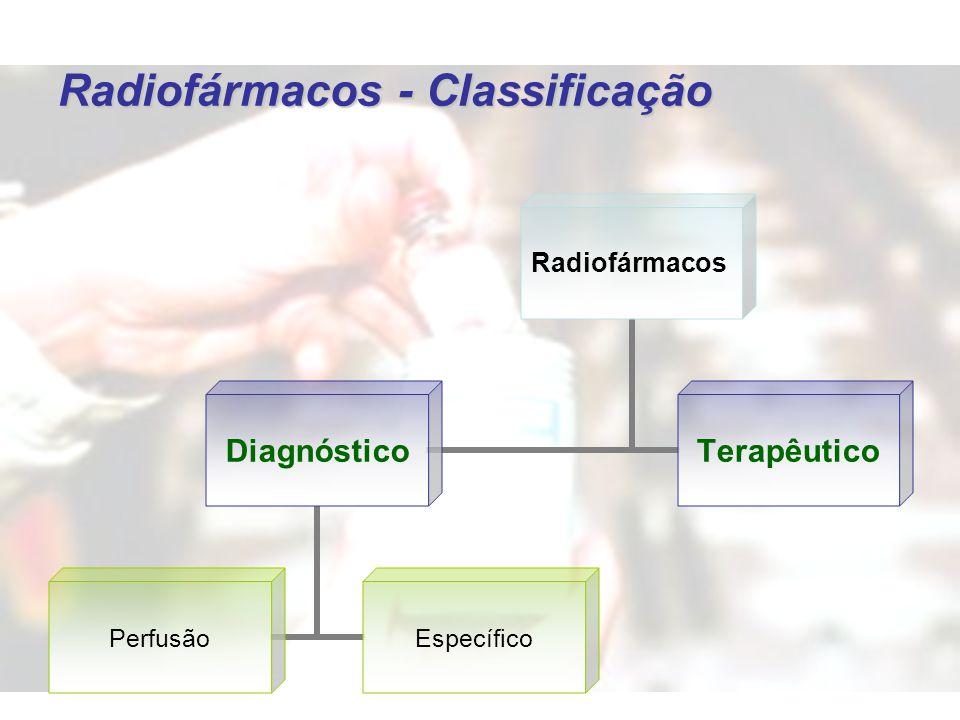 Radiofármacos Diagnóstico PerfusãoEspecífico Terapêutico Radiofármacos - Classificação