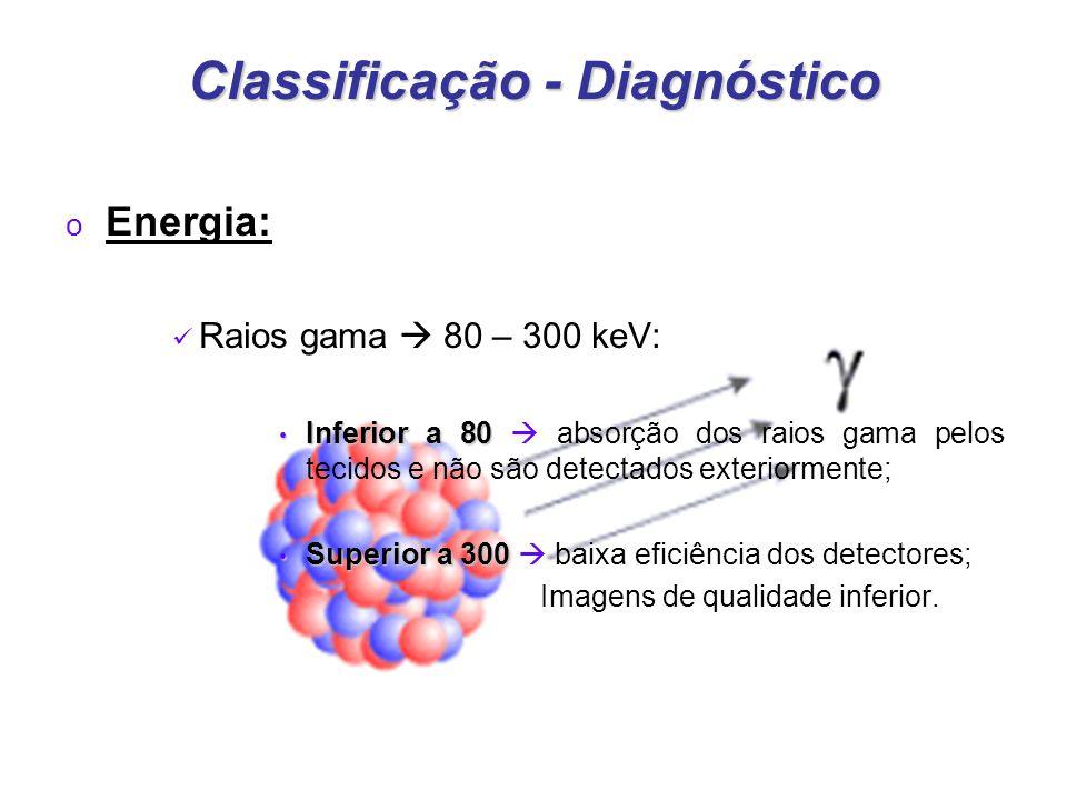 Classificação - Diagnóstico o Energia: Raios gama  80 – 300 keV: Inferior a 80 Inferior a 80  absorção dos raios gama pelos tecidos e não são detectados exteriormente; Superior a 300 Superior a 300  baixa eficiência dos detectores; Imagens de qualidade inferior.