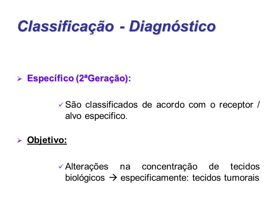 Classificação - Diagnóstico  Específico (2ªGeração): São classificados de acordo com o receptor / alvo especifico.