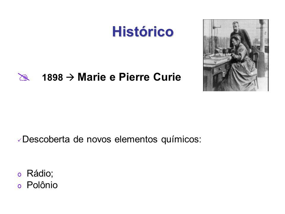 Histórico  1898  Marie e Pierre Curie Descoberta de novos elementos químicos: o Rádio; o Polônio