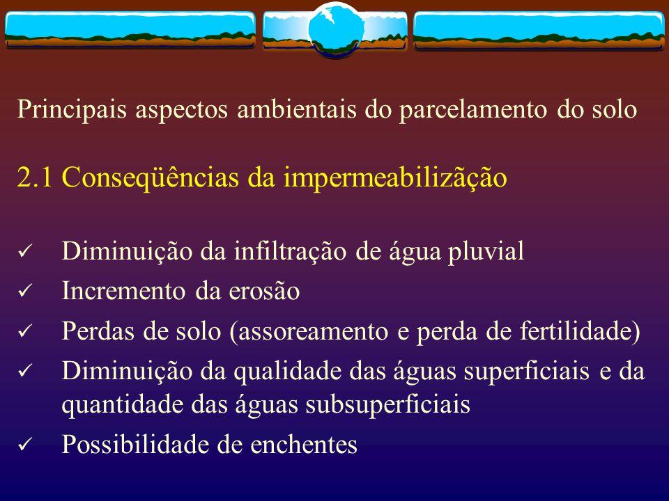2.1 Conseqüências da impermeabilizãção Diminuição da infiltração de água pluvial Incremento da erosão Perdas de solo (assoreamento e perda de fertilid