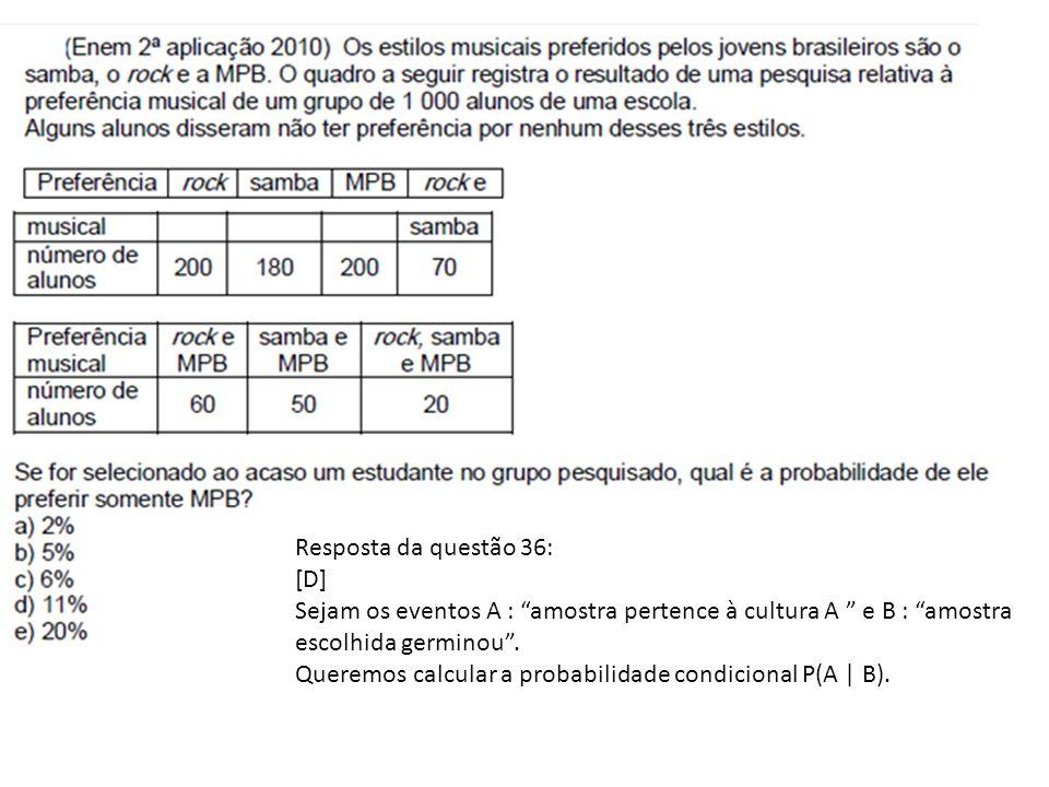 """Resposta da questão 36: [D] Sejam os eventos A : """"amostra pertence à cultura A """" e B : """"amostra escolhida germinou"""". Queremos calcular a probabilidade"""