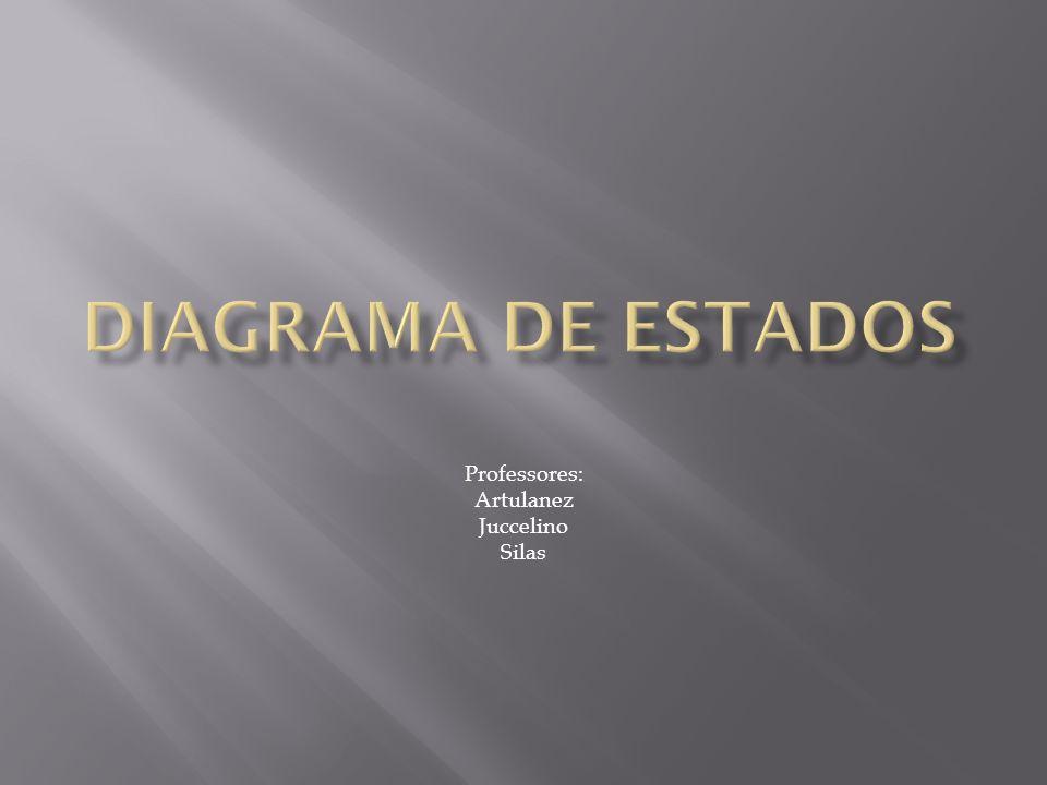 Professores: Artulanez Juccelino Silas