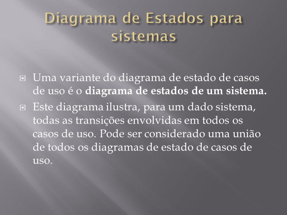  Uma variante do diagrama de estado de casos de uso é o diagrama de estados de um sistema.