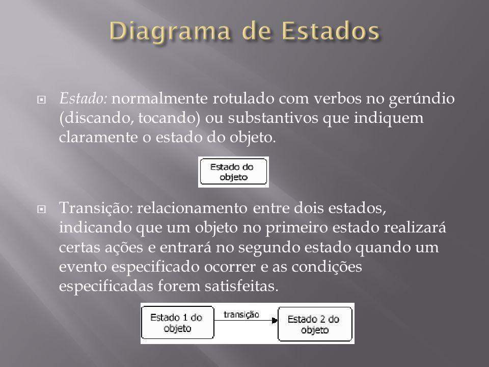  Estado: normalmente rotulado com verbos no gerúndio (discando, tocando) ou substantivos que indiquem claramente o estado do objeto.
