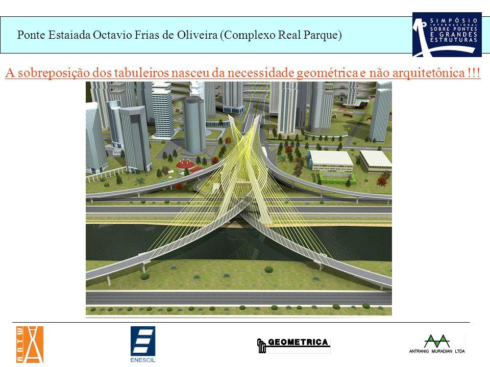 Ponte Estaiada Octavio Frias de Oliveira (Complexo Real Parque) A sobreposição dos tabuleiros nasceu da necessidade geométrica e não arquitetônica !!!