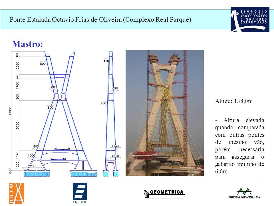 Ponte Estaiada Octavio Frias de Oliveira (Complexo Real Parque) Mastro: Altura: 138,0m - Altura elevada quando comparada com outras pontes de mesmo vão, porém necessária para assegurar o gabarito mínimo de 6,0m.