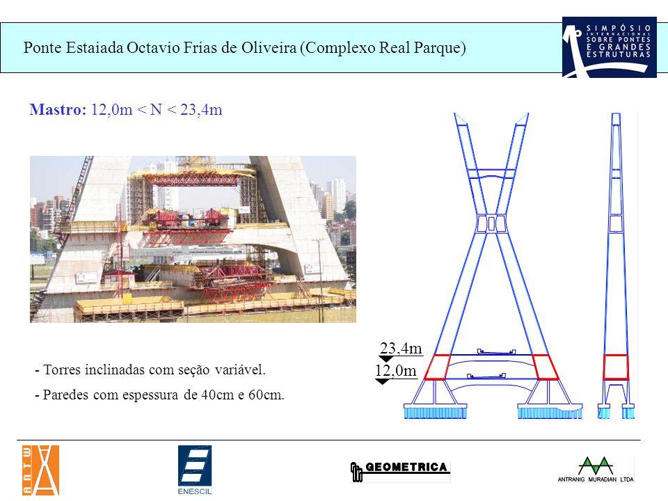Ponte Estaiada Octavio Frias de Oliveira (Complexo Real Parque) Mastro: 12,0m < N < 23,4m 23,4m 12,0m - Torres inclinadas com seção variável.