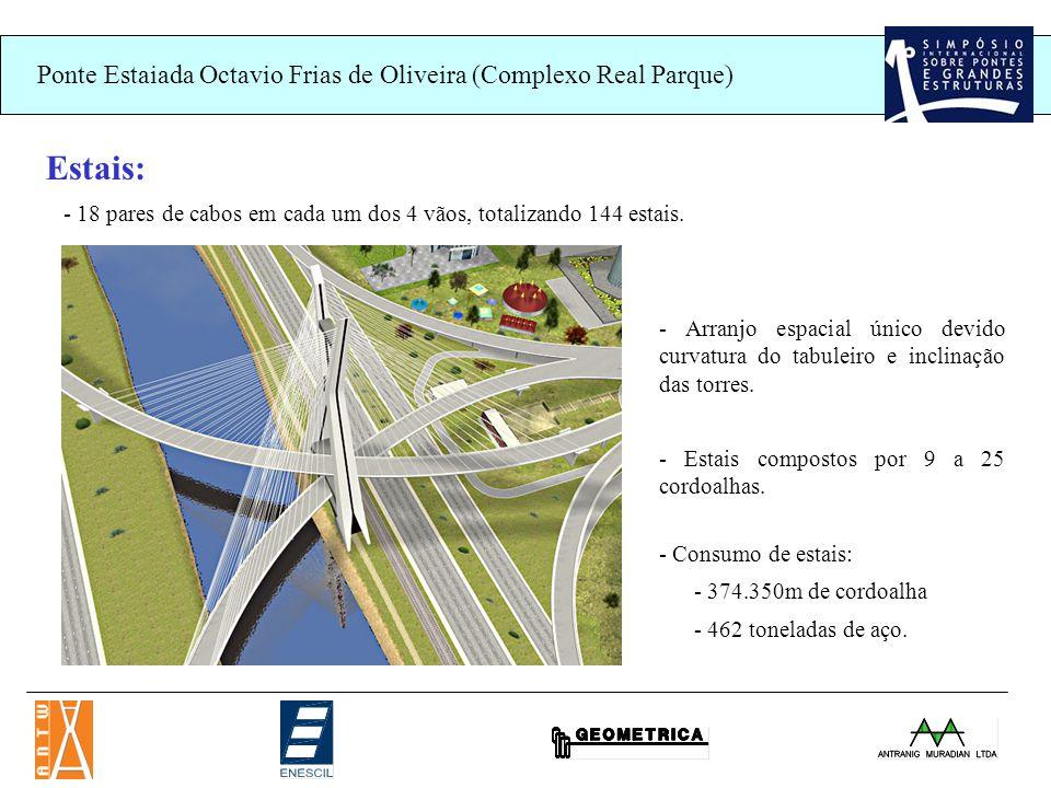 Ponte Estaiada Octavio Frias de Oliveira (Complexo Real Parque) Estais: - 18 pares de cabos em cada um dos 4 vãos, totalizando 144 estais.