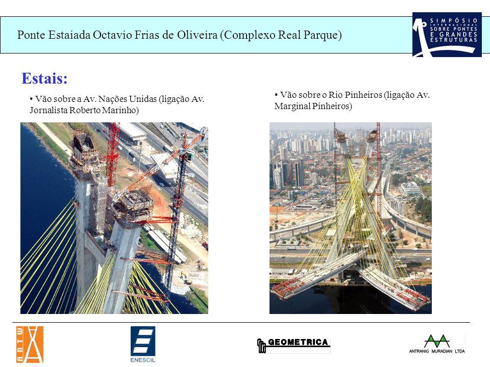 Ponte Estaiada Octavio Frias de Oliveira (Complexo Real Parque) Vão sobre a Av.
