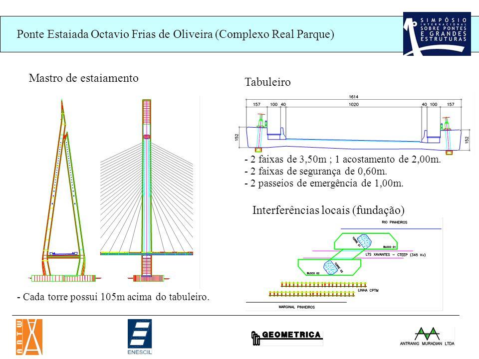 Ponte Estaiada Octavio Frias de Oliveira (Complexo Real Parque) Projeto executivo: Uma única obra - O Cruzamento entre as duas pontes ocorre no mastro (margem do rio Pinheiros).
