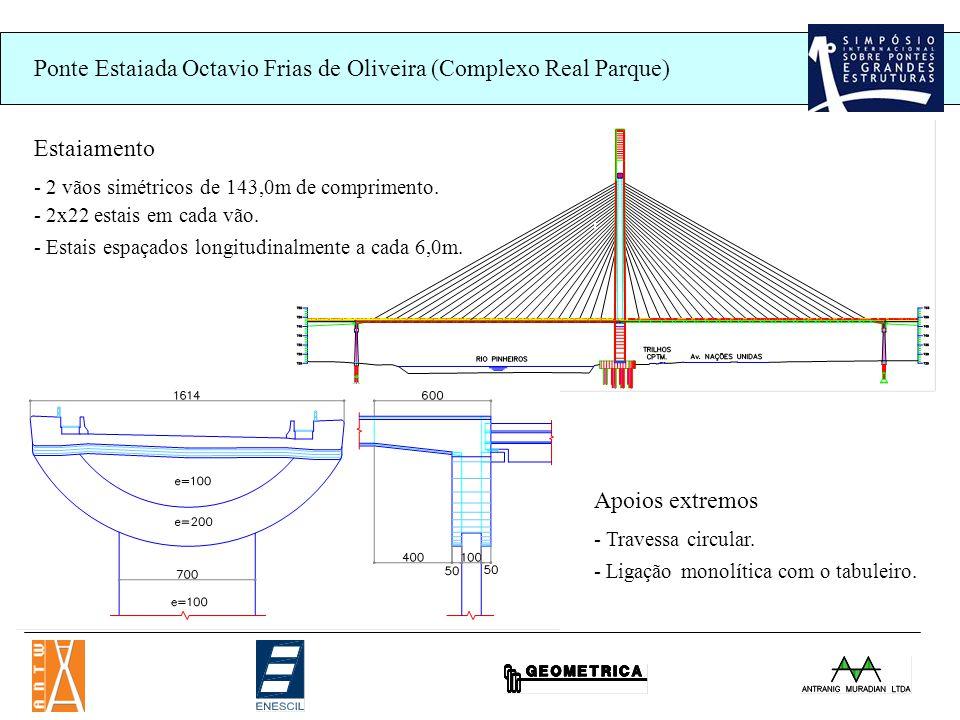 Ponte Estaiada Octavio Frias de Oliveira (Complexo Real Parque) Estaiamento - 2 vãos simétricos de 143,0m de comprimento.