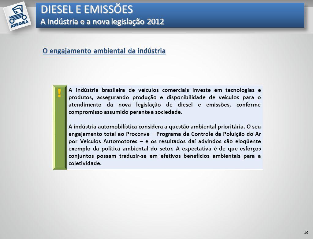 Mil unidades O engajamento ambiental da indústria ! A indústria brasileira de veículos comerciais investe em tecnologias e produtos, assegurando produ