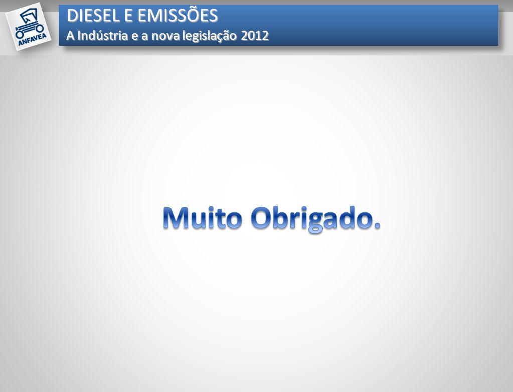 Mil unidades DIESEL E EMISSÕES A Indústria e a nova legislação 2012