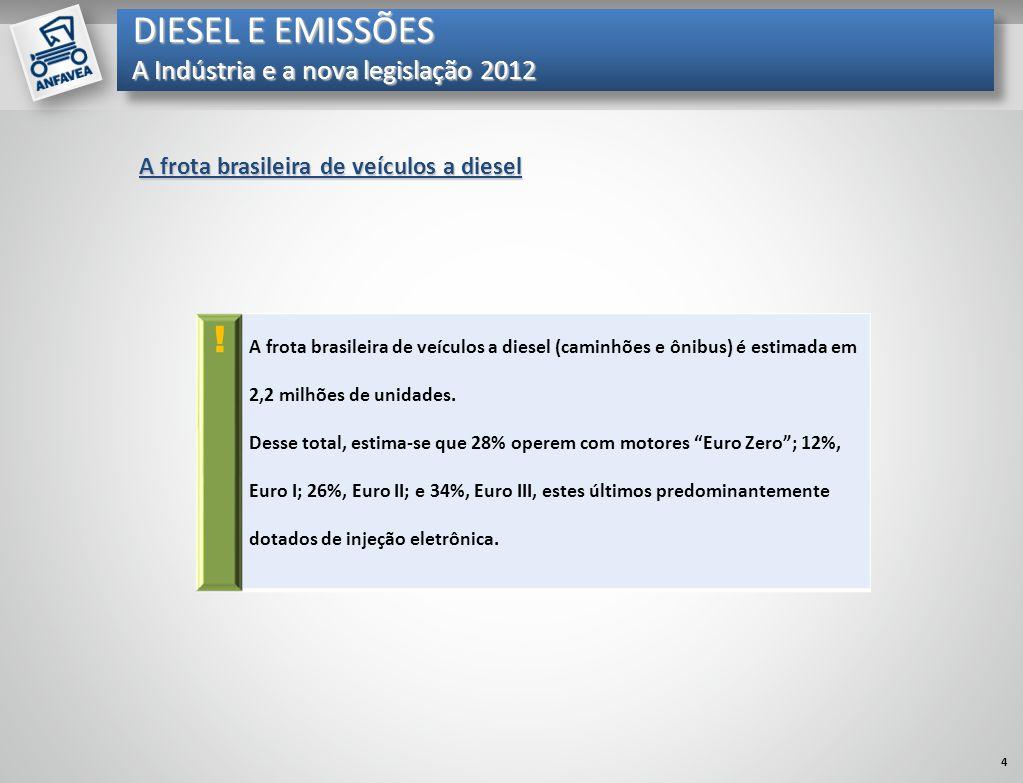 Mil unidades A frota brasileira de veículos a diesel ! A frota brasileira de veículos a diesel (caminhões e ônibus) é estimada em 2,2 milhões de unida