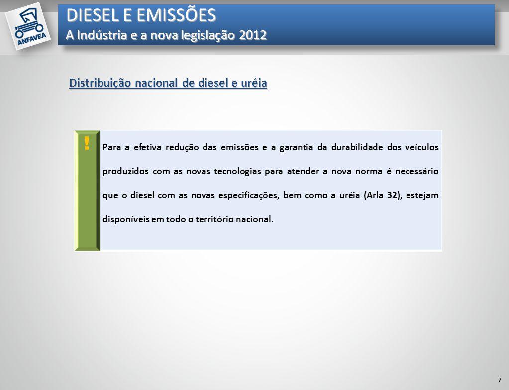 Mil unidades Distribuição nacional de diesel e uréia ! Para a efetiva redução das emissões e a garantia da durabilidade dos veículos produzidos com as